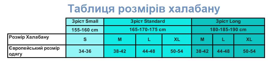 Таблиця розмірів халабану